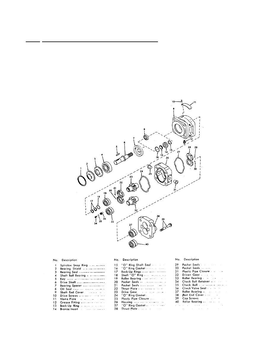 HYDRAULIC PUMP REPAIR INSTRUCTIONS