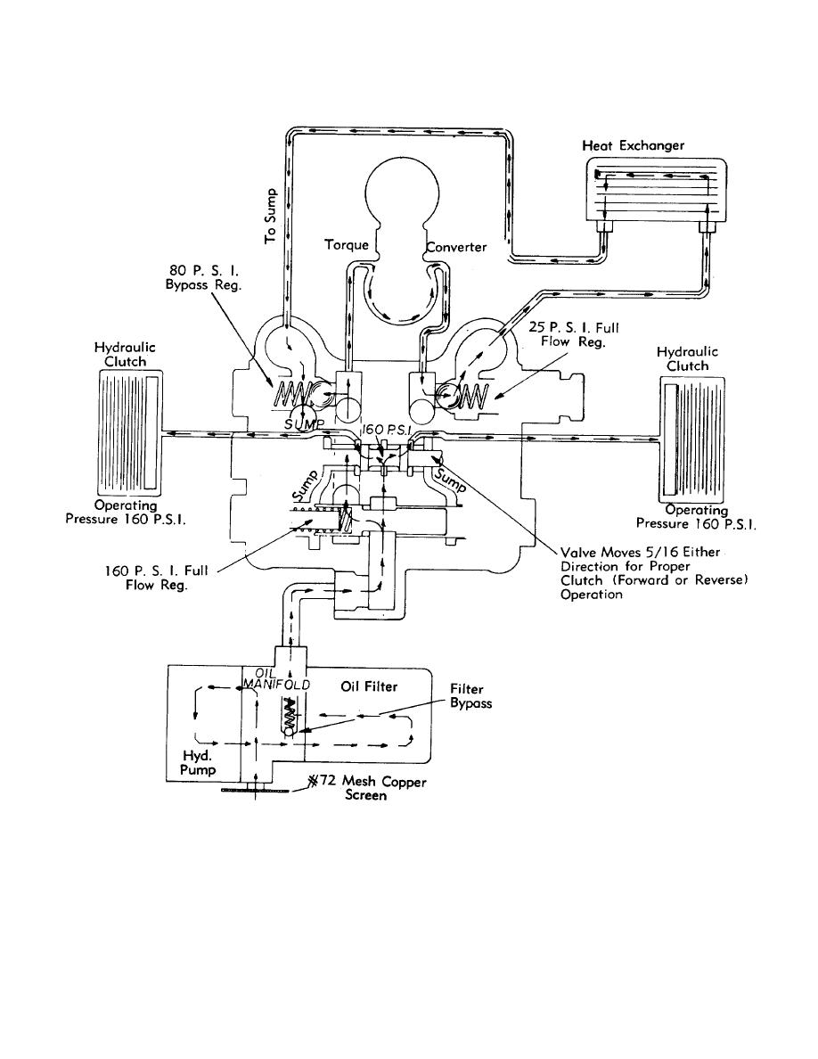 Ford 4r70w Valve Parts Diagram. Ford. Auto Wiring Diagram
