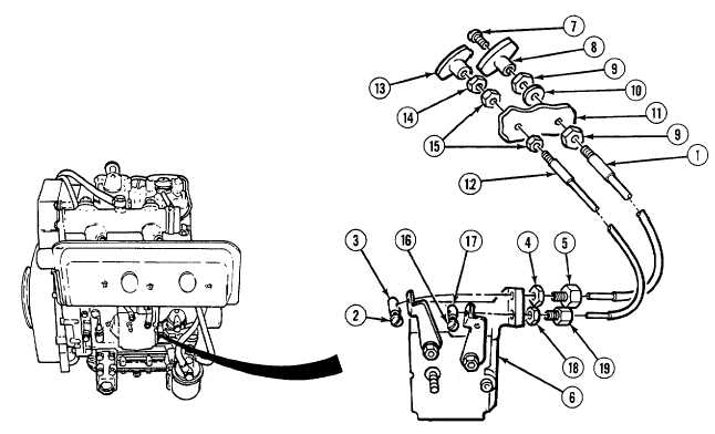 THROTTLE CONTROL CABLE AND ENGINE CUT-OFF CABLE REPLACEMENT