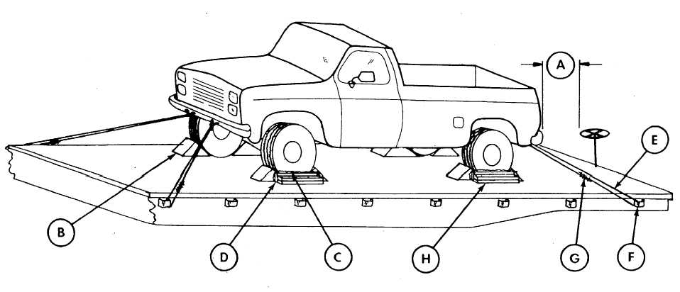 Figure 7-2. Blocking and tiedown of the M1028 CUCV on a