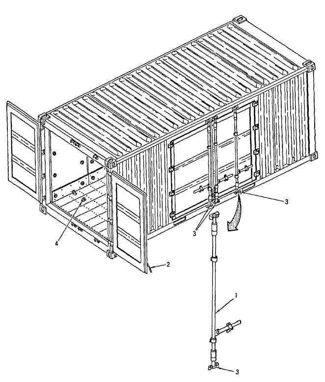 Figure 2-1. Door Latching Mechanism and Lubrication Points