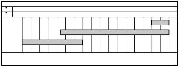 PREVENTIVE MAINTENANCE CHECKS AND SERVICES (PMCS) TABLES