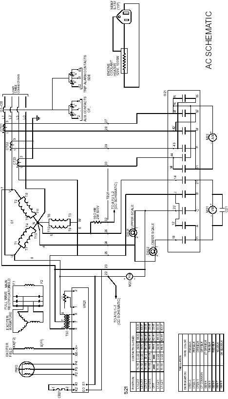 Figure 2-2. Generator Schematic and Wiring Diagram (Sheet
