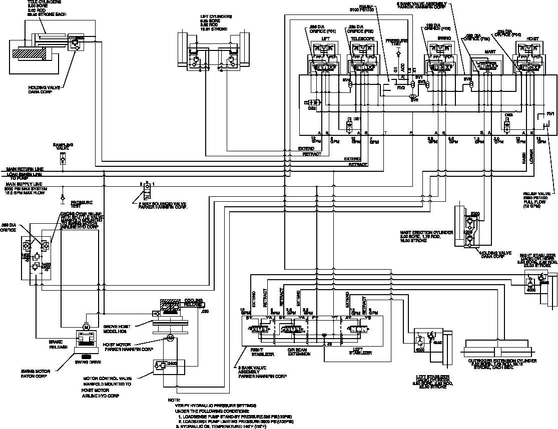 FIGURE FO-3. HYDRAULIC SYSTEM SCHEMATIC FOLDOUT 18 OF 19