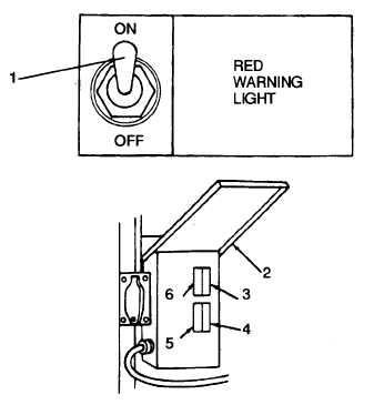 Warehouse Electrical Wiring Diagram