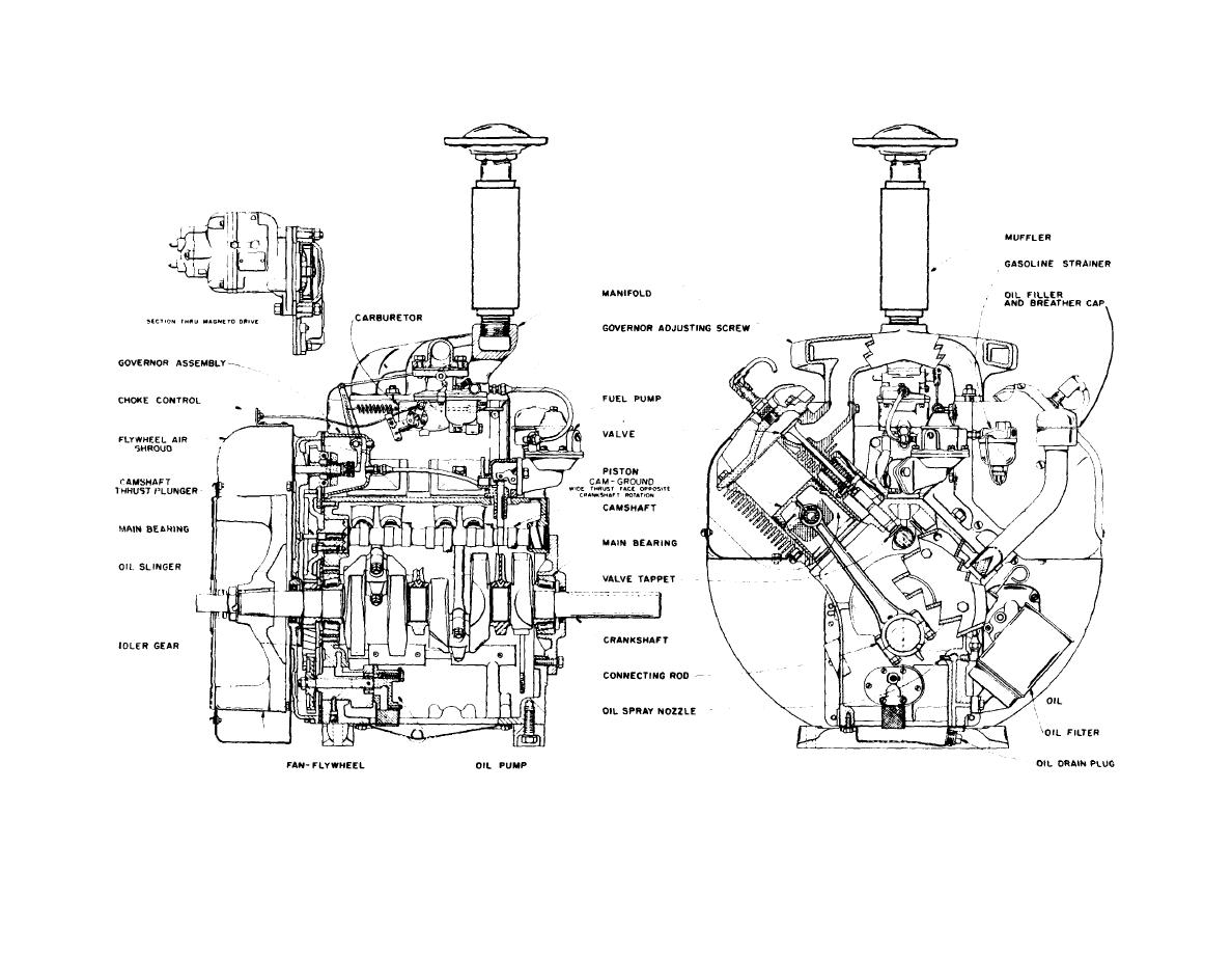 Cross Section Of Engine Model Vh4d