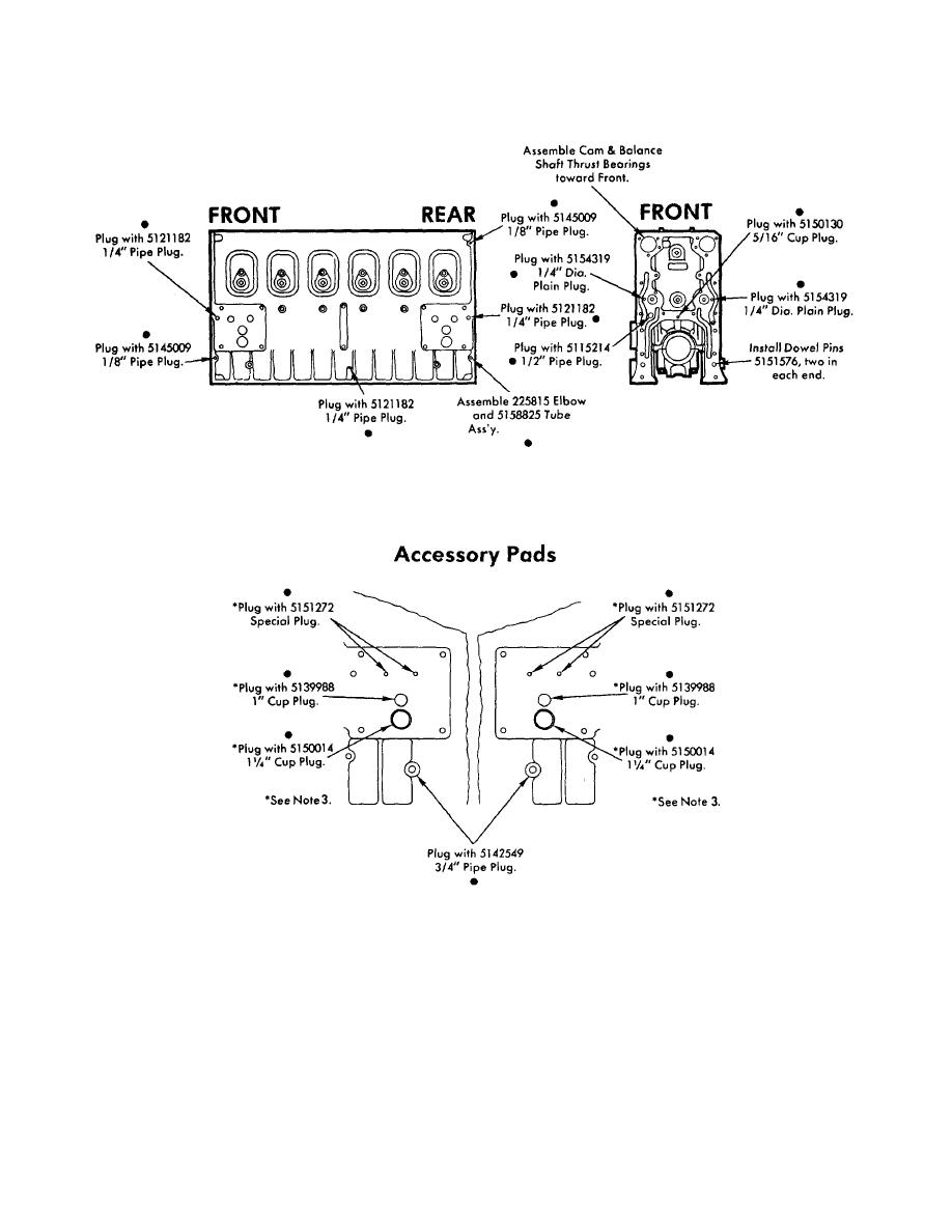 PLUGGING CHARTS LC and RC ENGINES (Cont)