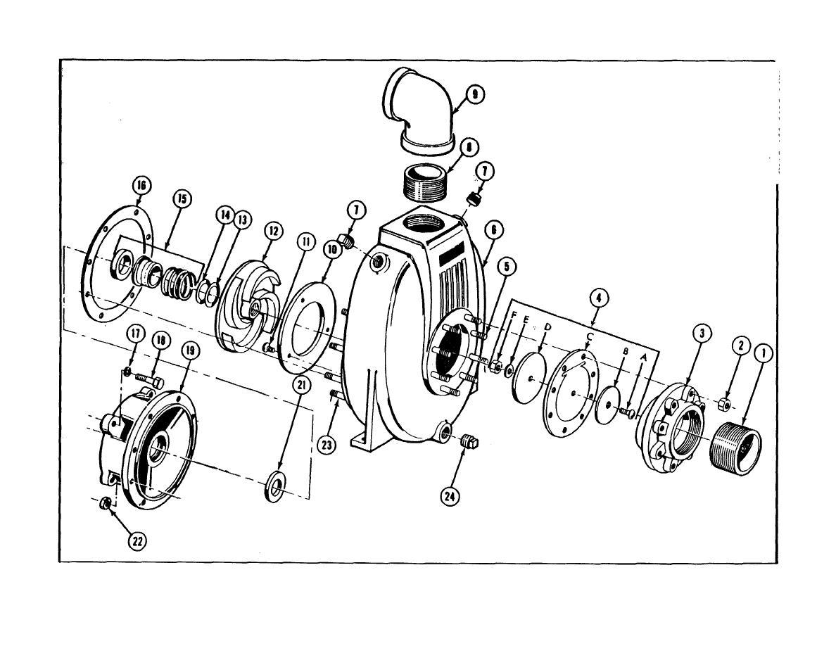 Fig 5 Emulsion Pump Assembly Peabody
