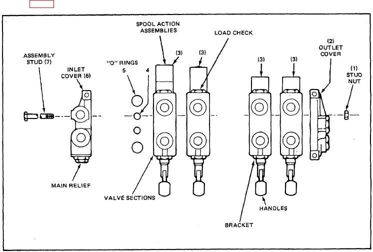 FIGURE 4 Model V20 Directional Control Valve, Typical Main