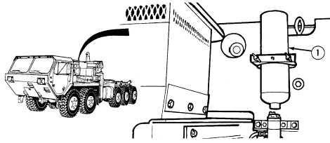 Table 2-4. Operator's Preventive Maintenance Checks and