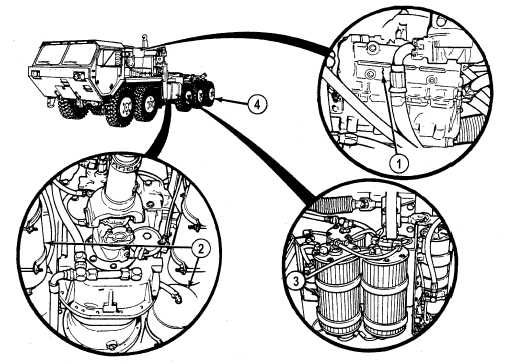 1-16. AIR SYSTEM (CONT)