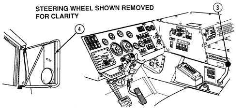 Put transmission range selector in Neutral (N)