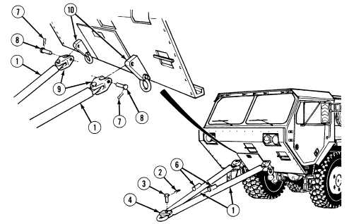 Align legs of tow bar