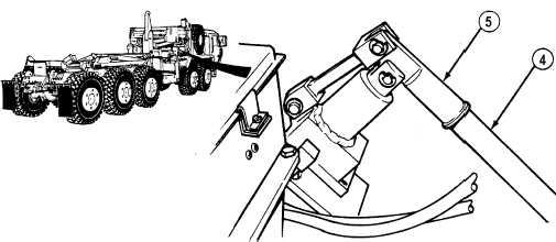 (2) Crane Emergency Operation with Hydraulic Failure