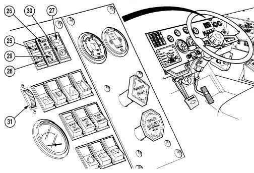 Figure 2-4. Instrument Panel Controls and Indicators