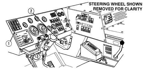 i. Emergency Steering System