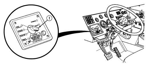 Figure 2-5. CTIS Controller Controls and Indicators