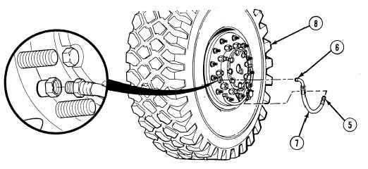 Note location of CTIS holes in tire rim