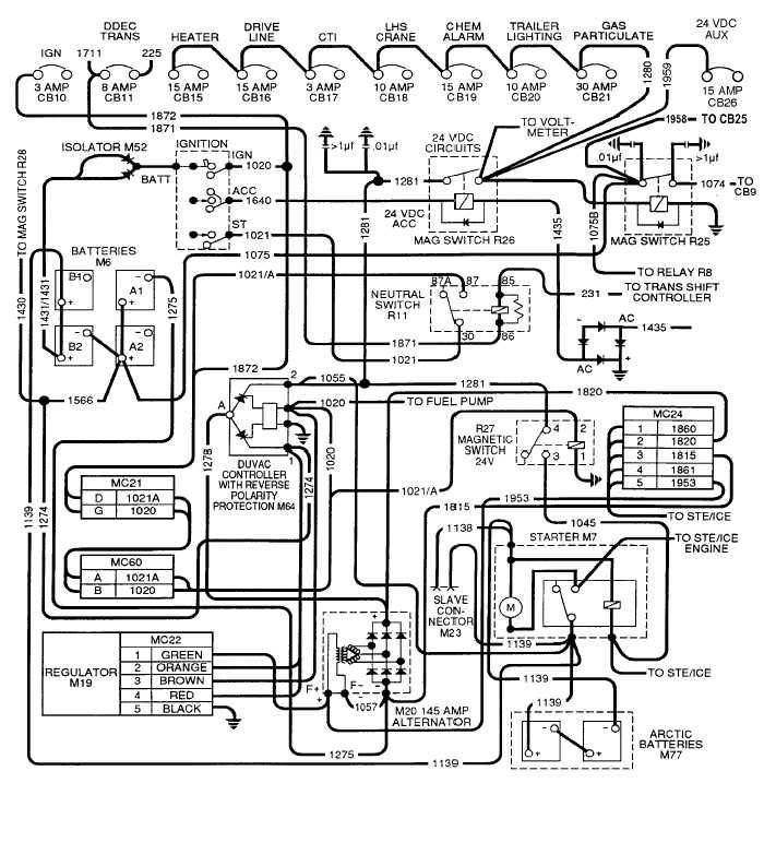 Figure 2-25. 24 vdc Circuit Wiring Schematic (145 AMP