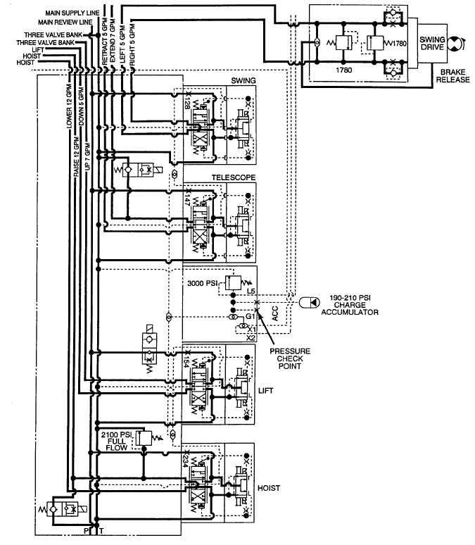 Figure 2-60. Crane Swing Hydraulic Diagram