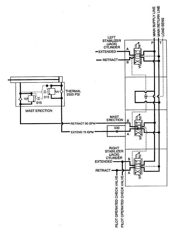 Figure 2-63. Crane Mast Hydraulic Diagram