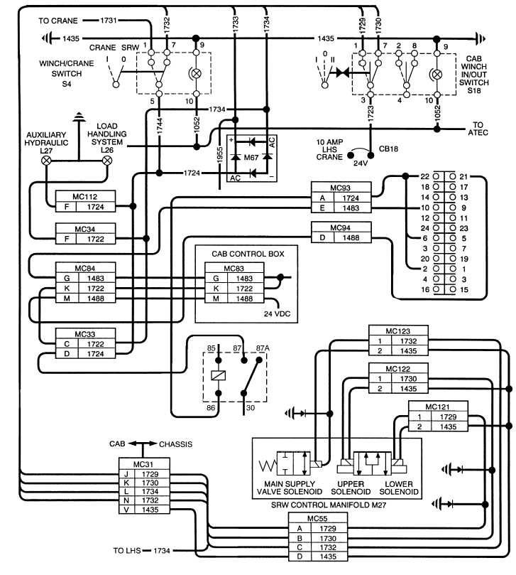 Figure 2-65. Winch Wiring Schematic