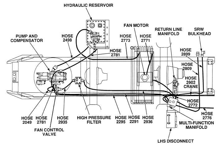 Simple Hydraulic System Schematic, Simple, Free Engine