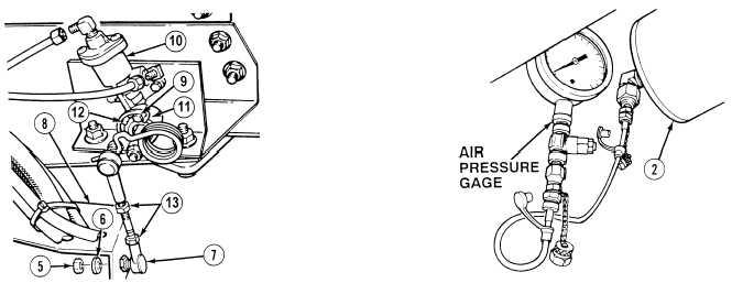 Loosen low pressure limit capscrew