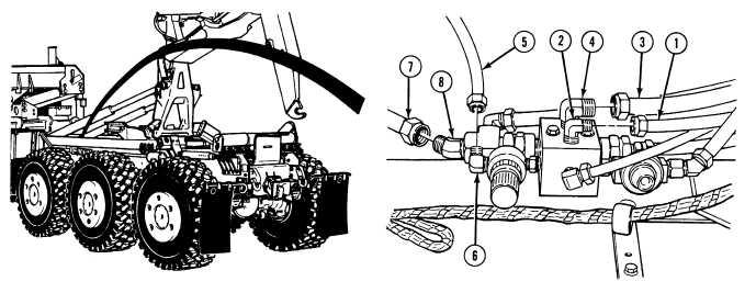 12-38. AIR MANIFOLD/AIR REGULATOR/PRESSURE PROTECTION