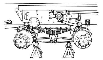 Figure 2-82. Axle No. 1 through 5 Jackstand Placement