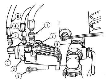 Fuel filter head