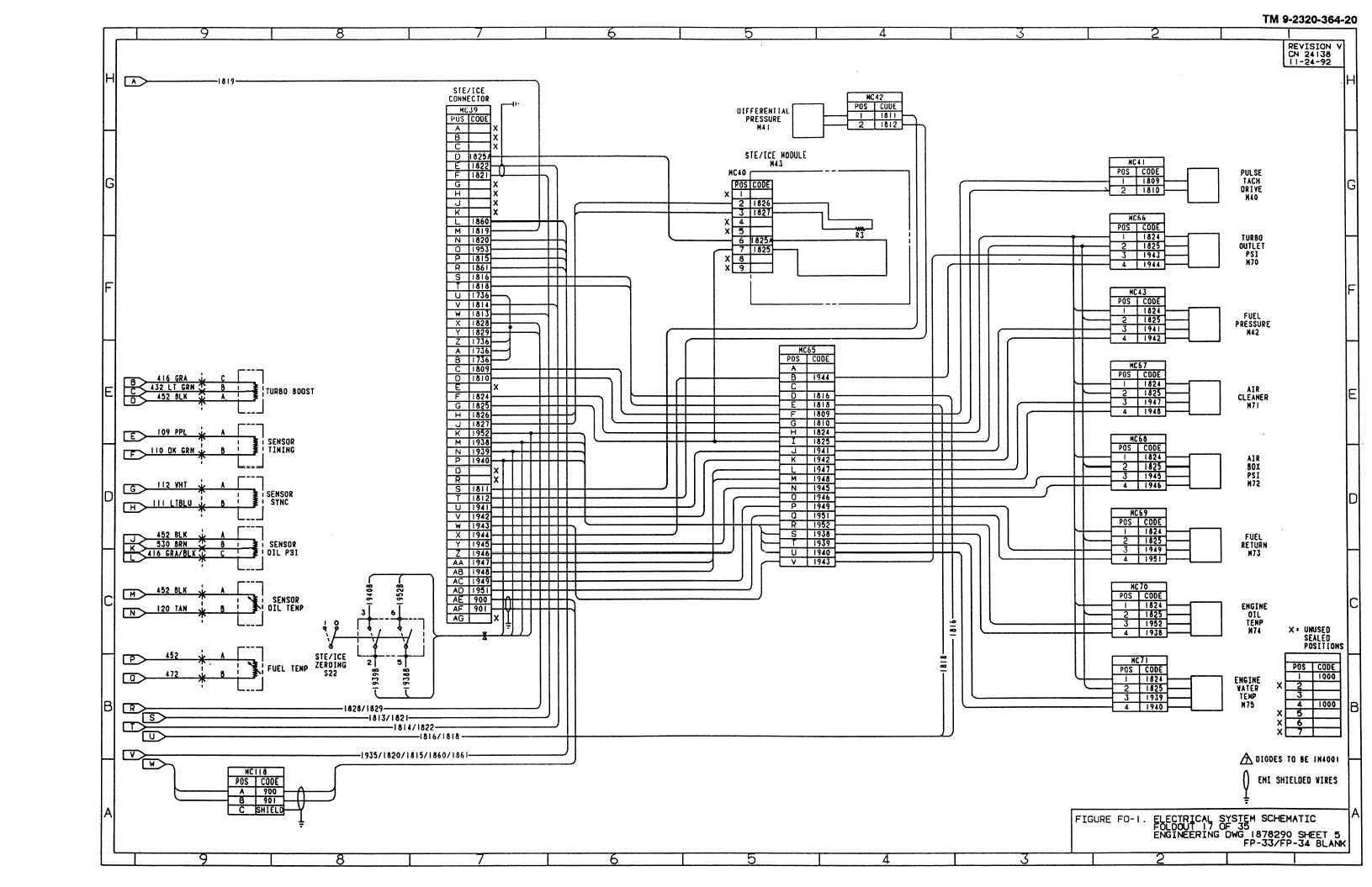 FIGURE FO-1. ELECTRICAL SYSTEM SCHEMATIC (17 OF 35)