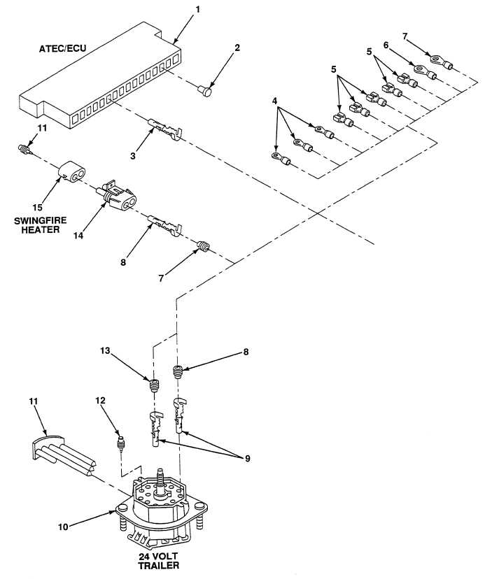 FIG. 121 ECB WIRING HARNESS HEATER, 24V TRAILER AND ATEC
