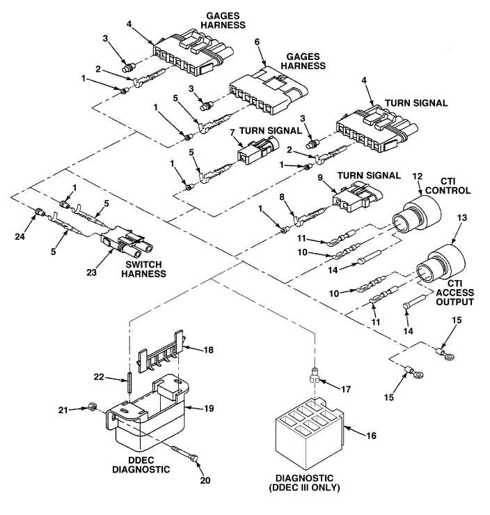 FIG. 133 CAB WIRING HARNESS DDEC, GAGES, TURN SIGNAL AND