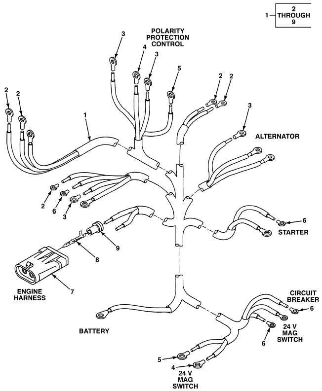 FIG. 139 BATTERY DISCONNECT WIRING HARNESS