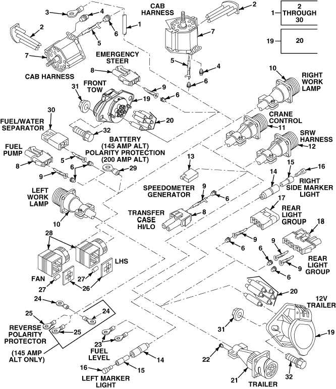 FIG. 142 CHASSIS WIRING HARNESS