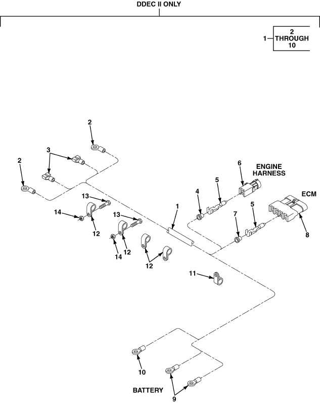 FIG. 150 DDEC BATTERY POWER WIRING HARNESS (PAGE 1 OF 2)
