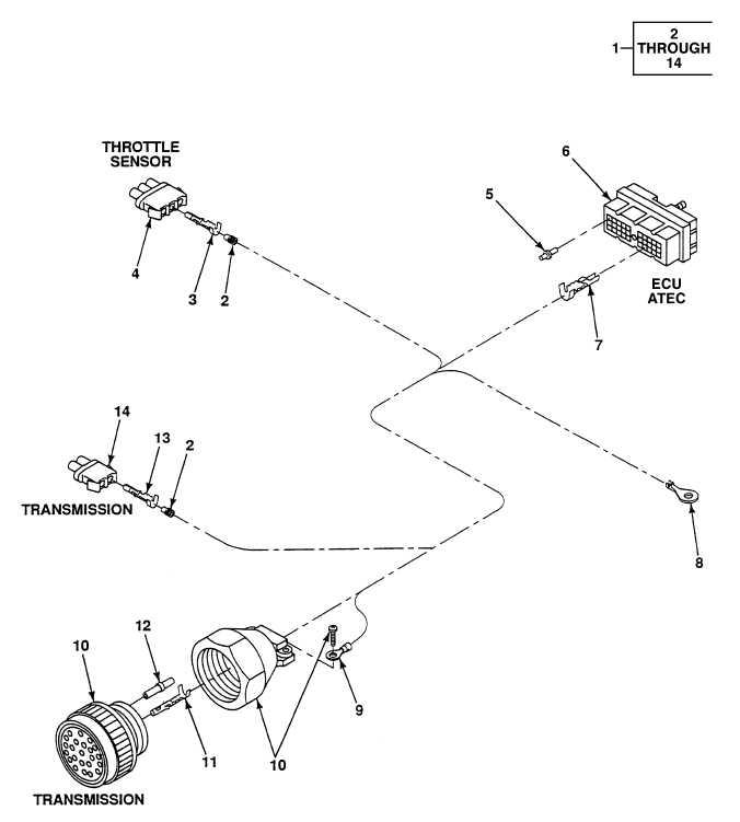 FIG. 160 CAB/TRANSMISSION WIRING HARNESS