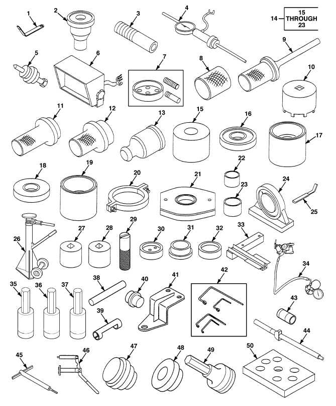 FIG. 529 DIRECT SUPPORT MAINTENANCE SPECIAL TOOLS