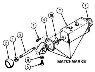 16-33. CRANE CONTROL VALVES REPAIR