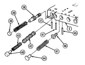 Solenoid priority valve spring