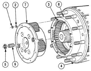 25-6. AXLE NO. 1, 2 AND 5 PLANETARY HUB GEAR REPLACEMENT