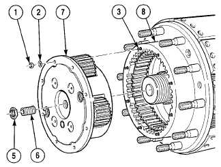 25-19. AXLE NO. 3 AND 4 PLANETARY HUB GEAR REPLACEMENT