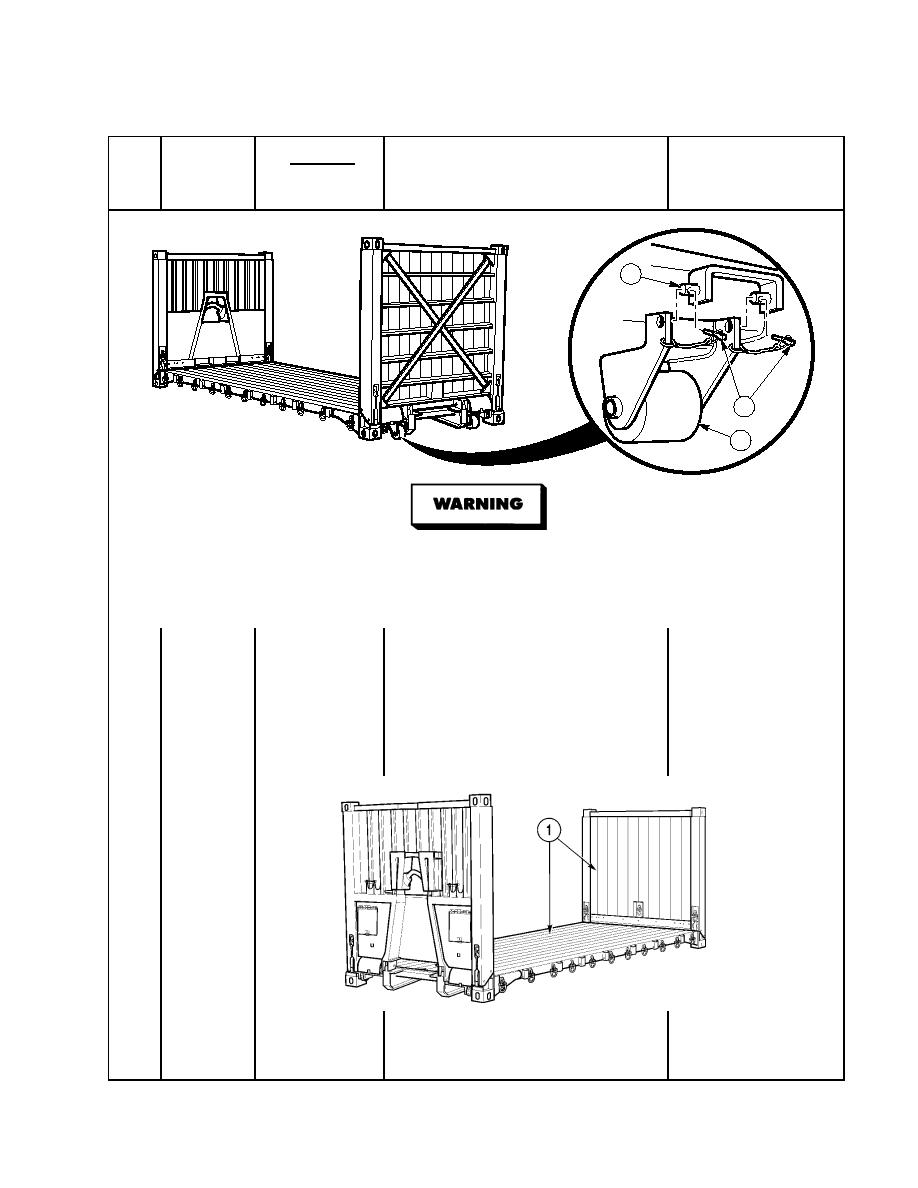 Table 7-1. Operator's Preventive Maintenance Checks and