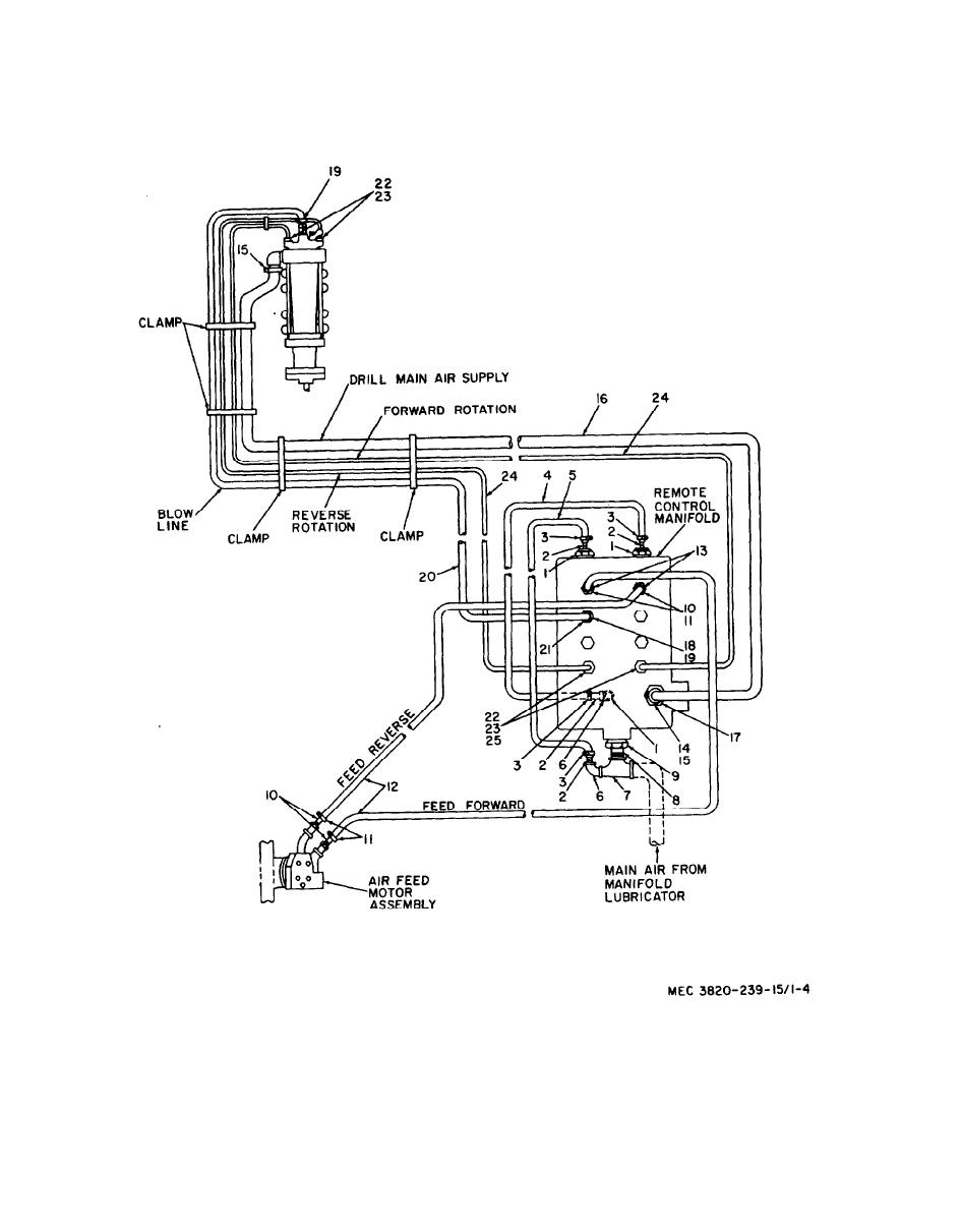 Figure 1-4. Drill control air piping diagram.