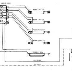 Hydraulic Ram Diagram All Atv Wiring Figure 1 5 Rock Drill System Schematic