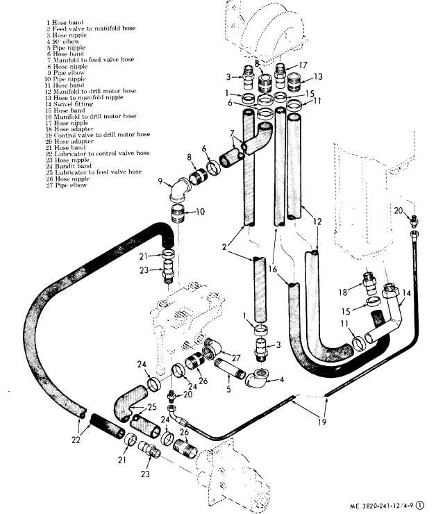 Figure 4-9. Rock drill pneumatic hoses and fittings