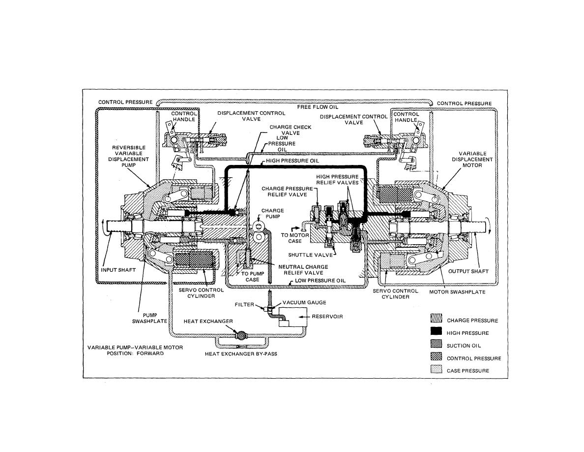 Bridgeport Milling Machine Motor Wiring Diagram Bridgeport