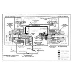 Treadmill Wiring Diagram Radio For 2006 Chevy Trailblazer Motor Imageresizertool Com