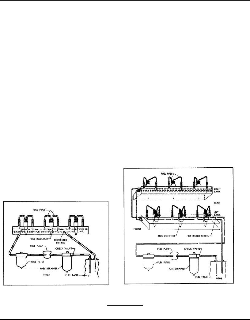 hight resolution of detroit diesel engine systems fuel system